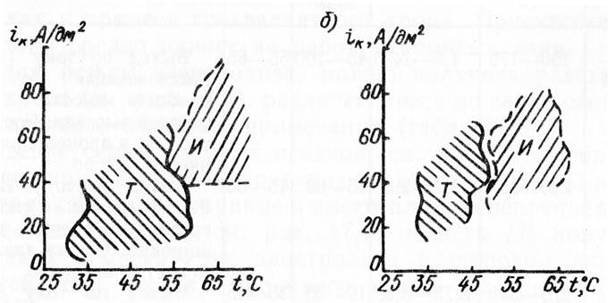 Диаграммы условий получения хромовых покрытий