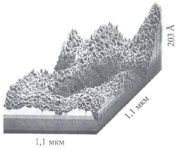 Микроизображение объемной структуры воды.