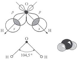 Электронная и геометрическая модель структуры молекулы воды