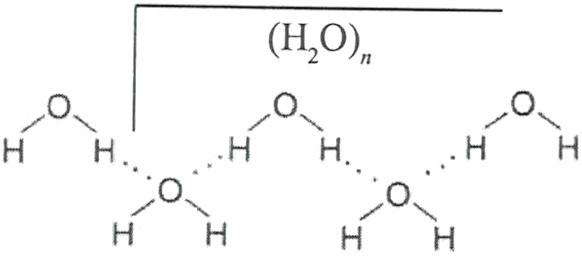 Образование водородных связей между молекулами воды.