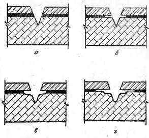 Схема коррозии алюминиевой детали с покрытием через цинкатный подслой.
